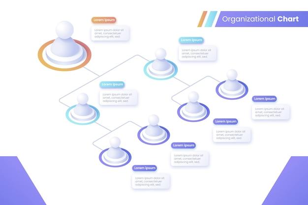 Izometryczny schemat organizacyjny