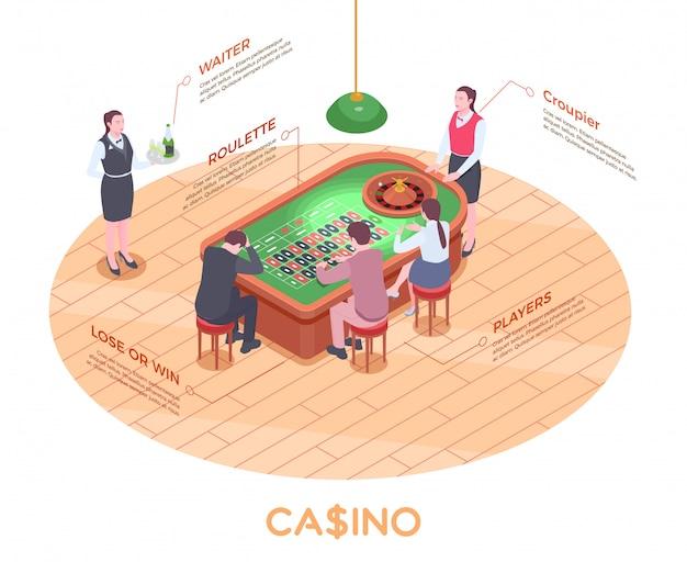 Izometryczny skład z ludźmi grającymi w ruletkę w kasynie 3d