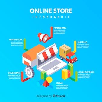 Izometryczny sklep internetowy infografika