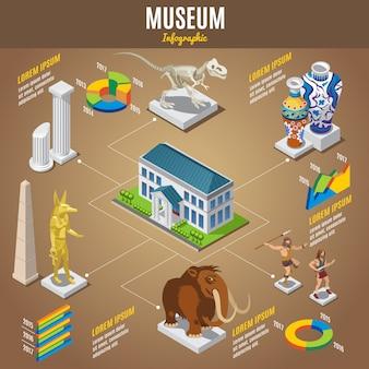 Izometryczny szablon infografiki muzeum z kolumnami budowlanymi faraon starożytne wazony szkielet dinozaura prymitywni mężczyźni eksponaty mamuta na białym tle
