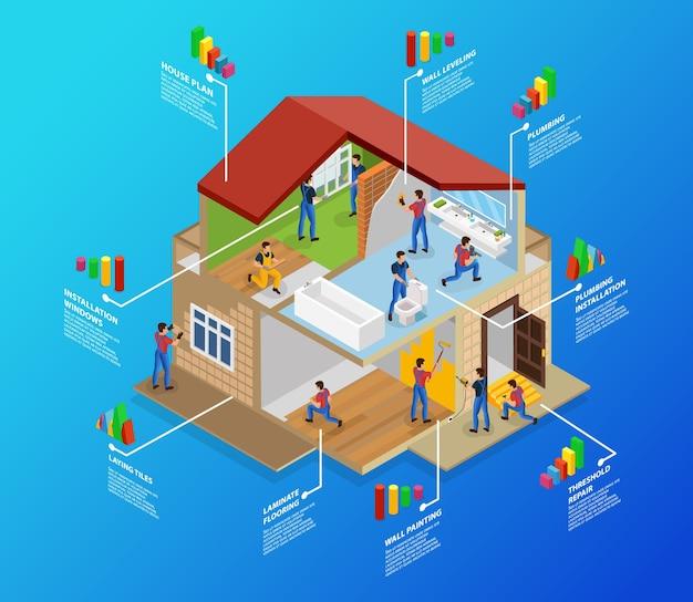 Izometryczny szablon infografiki naprawy domu z pracami remontowymi i ulepszającymi renowację domu