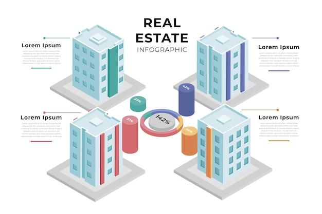 Izometryczny szablon infografiki nieruchomości