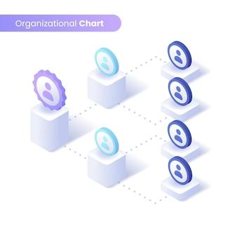 Izometryczny szablon schematu organizacyjnego