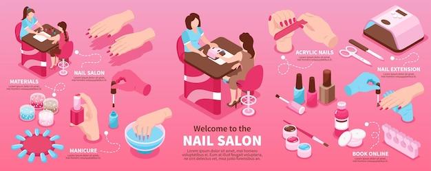 Izometryczny układ infografiki salonu manicure promujący nowe materiały online dotyczące przedłużania paznokci