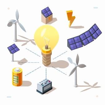Izometryczny zestaw 3d alternatywnych ekologicznych źródeł energii odnawialnej, ikony energii elektrycznej. panele słoneczne, żarówka elektryczna, turbiny wiatrowe, akumulator, agregat prądotwórczy, napięcie. symbole elektryczne.