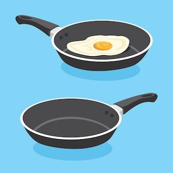 Jajko sadzone na patelni