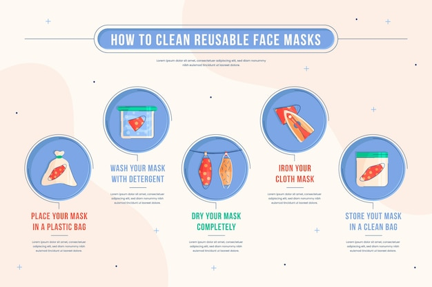 Jak czyścić infographic maski na twarz wielokrotnego użytku