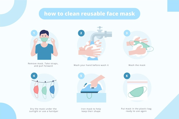 Jak czyścić maski wielokrotnego użytku - infografika