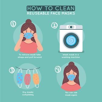 Jak czyścić maski wielokrotnego użytku