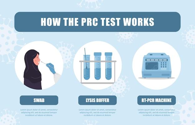 Jak działa test pcr. analiza laboratoryjna biomateriału w wymazach z nosa.