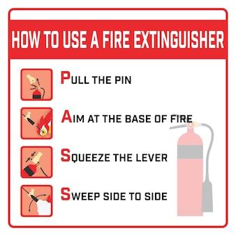 Jak korzystać z etykiety gaśnicy