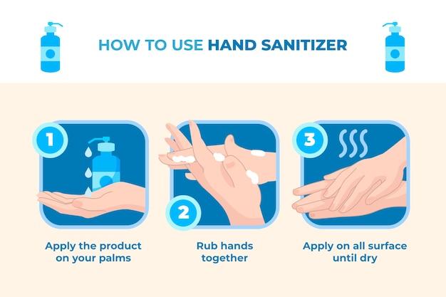 Jak korzystać z infografiki dezynfekcji rąk
