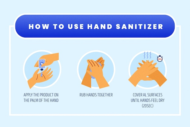 Jak korzystać z motywu infografika dezynfekcji rąk