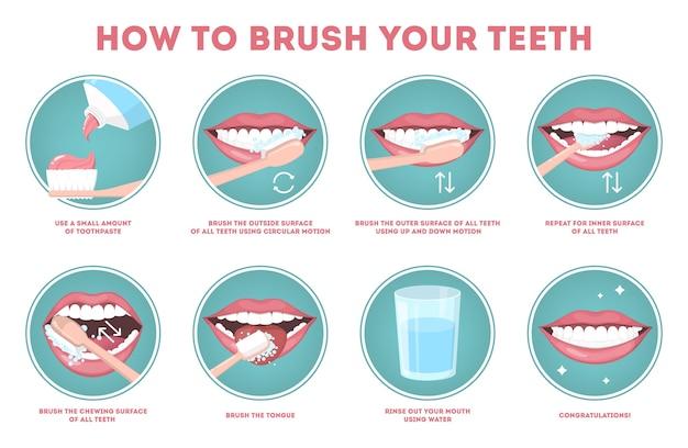 Jak myć zęby krok po kroku. szczoteczka i pasta do zębów do higieny jamy ustnej. czysty biały ząb. zdrowy tryb życia i opieka stomatologiczna. ilustracja na białym tle płaski wektor