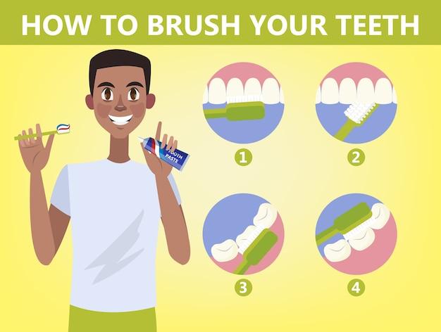 Jak myć zęby krok po kroku. szczoteczka i pasta do zębów do higieny jamy ustnej. czysty biały ząb. zdrowy tryb życia i opieka stomatologiczna. ilustracja