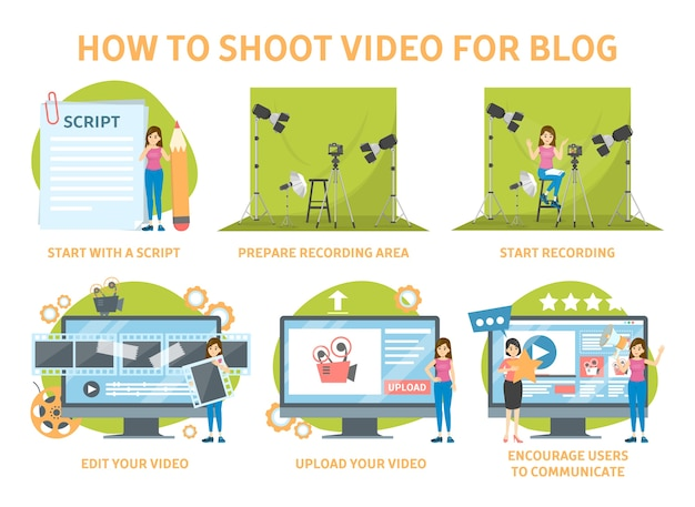 Jak nakręcić film do instrukcji swojego bloga. nagrać wideo