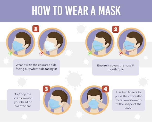 Jak nosić maskę infographic