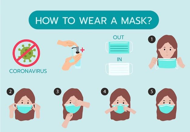 Jak nosić maskę krok po kroku, aby zapobiec rozprzestrzenianiu się bakterii, wirusów, koronawirusa. element edytowalny
