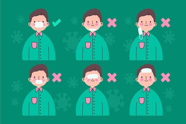 Jak nosić maskę na twarz dobrze i źle