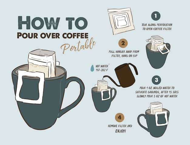 Jak polać kawę przenośną