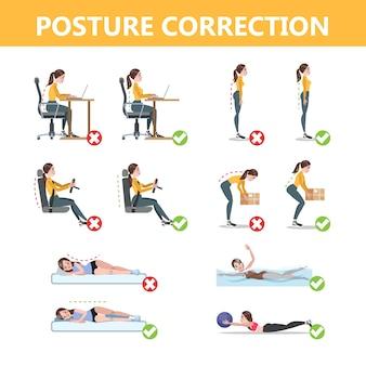 Jak poprawić postawę, plakat informacyjny. nieprawidłowa pozycja i ból pleców. niewłaściwa i właściwa pozycja ciała. ilustracja na białym tle płaski wektor