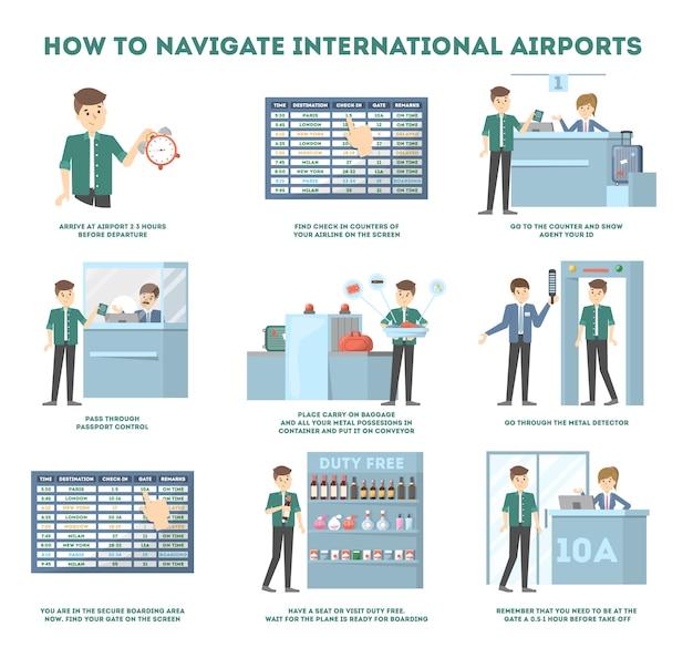 Jak poruszać się po przewodniku po lotnisku dla pierwszej ulotki.