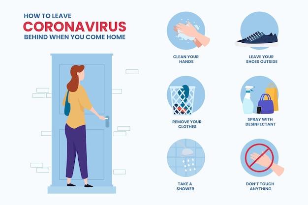 Jak pozostawić koronawirusa za infografiką