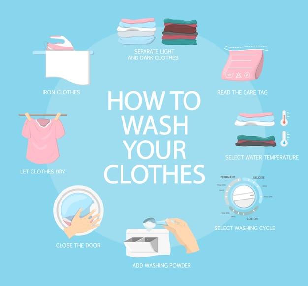 Jak prać ubrania krok po kroku dla gospodyni domowej. odzież w instrukcji pralki. detergent lub proszek do różnego rodzaju ubrań. ilustracja na białym tle płaski wektor