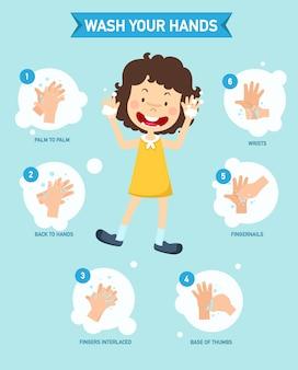 Jak prawidłowo myć ręce infografikę
