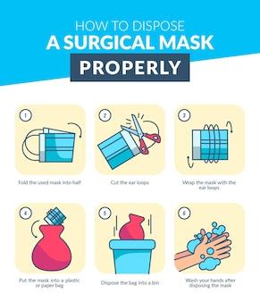 Jak prawidłowo pozbyć się maski na twarz