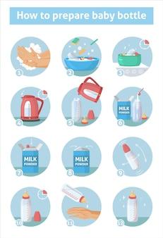 Jak przygotować odżywkę dla niemowląt do karmienia butelką w domu przewodnik, infografika wektorowa. etapy przygotowania butelki mleka dla niemowląt.