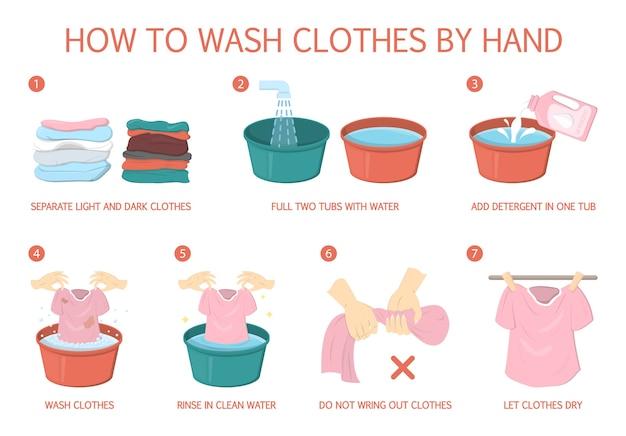 Jak ręcznie prać ubrania przewodnik krok po kroku dla gospodyni domowej. instrukcja pielęgnacji odzieży. detergent lub proszek do różnego rodzaju ubrań. ilustracja na białym tle płaski wektor