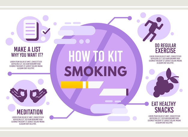 Jak rzucić palenie - infografika
