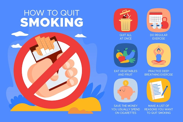 Jak rzucić palenie szablon