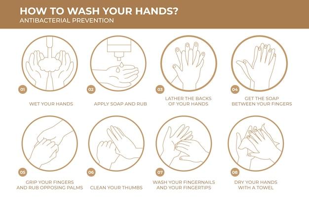 Jak umyć motyw dłoni