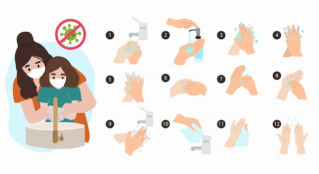 Jak umyć rękę krok po kroku, aby zapobiec rozprzestrzenianiu się bakterii, wirusów. ilustracja wektorowa na plakat. element edytowalny