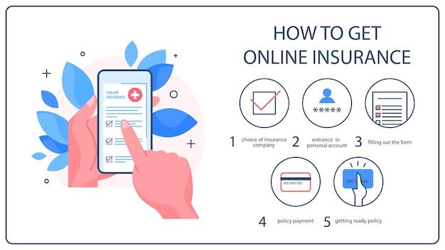 Jak uzyskać instrukcje dotyczące ubezpieczenia zdrowotnego online. infografiki dotyczące usług ubezpieczeniowych. baner internetowy koncepcja ubezpieczenia zdrowotnego. opieka zdrowotna i usługi medyczne. ilustracja