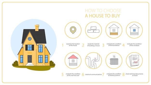 Jak wybrać dom do zakupu instrukcji. dokonywanie trudnego wyboru. porady dotyczące zakupu nieruchomości. lokalizacja, sprawdzenie komunikacji. ilustracja