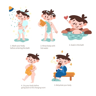 Jak wziąć japoński przewodnik po kąpieli