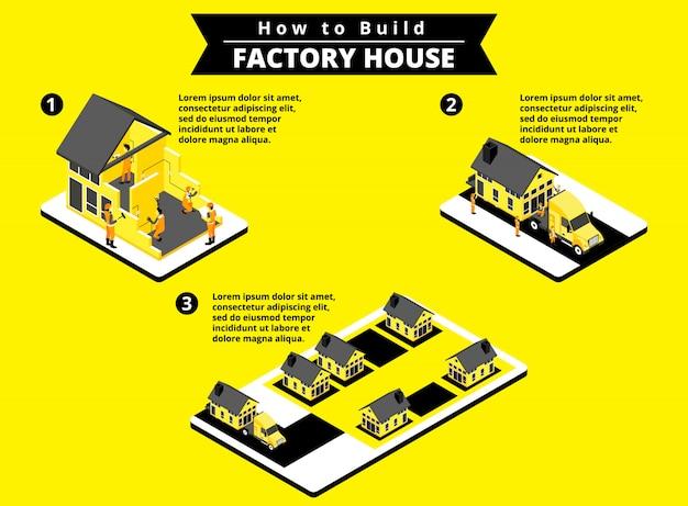 Jak zbudować dom fabryczny - izometryczny ilustracja
