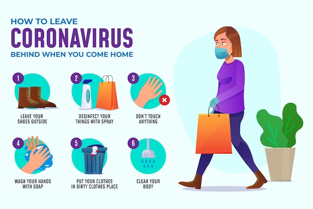 Jak zostawić koronawirusa po powrocie do domu