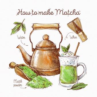 Jak zrobić herbatę matcha