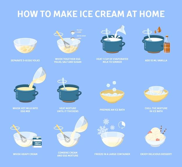 Jak zrobić lody w domu, instrukcja. przewodnik krok po kroku dotyczący przygotowania słodkiego deseru waniliowego. komponent i składnik do gotowania. truskawka i mleko. ilustracja wektorowa płaski