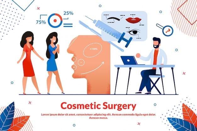 Jasny plakat chirurgia plastyczna napis, płaski.