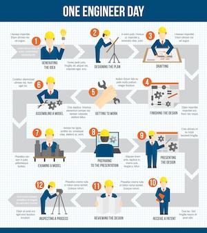Jeden pracownik inżyniera produkcji dzień konstrukcja infographic z strzałkami ilustracji wektorowych