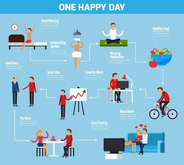 Jeden schemat blokowy happy day