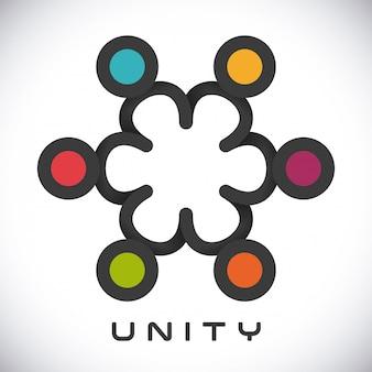 Jedność ludzi