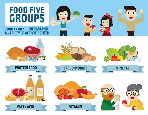 Jedzenie pięć grupa opieki zdrowotnej koncepcja .. elementy infographic.
