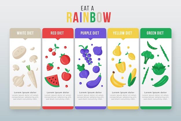 Jeść szablon infografikę tęczy