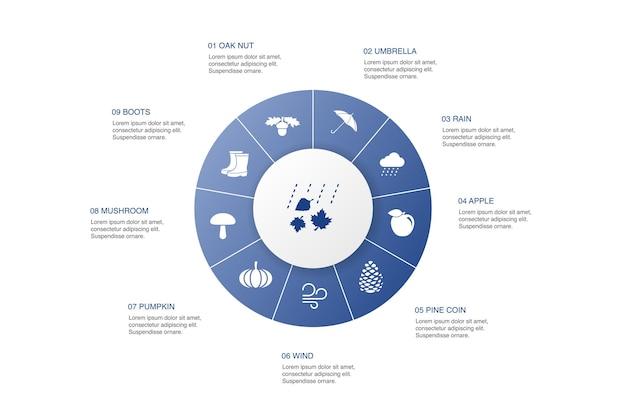 Jesienna infografika 10 kroków koło design.oak orzech, deszcz, wiatr, proste ikony dyni